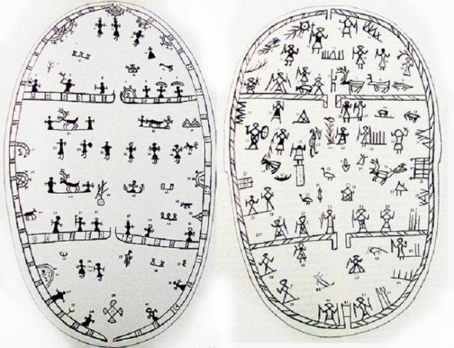 Tambores de Shaman Sami representando al Mundo en tres segmentos