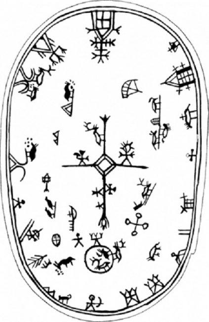 Tambor de Shaman con el Sol, representado de forma cuadrada, se situa en el centro